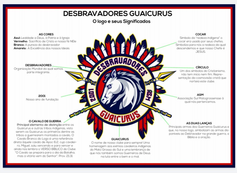 Guaicurus